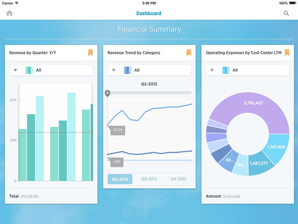 Workday Alternative To Erp For Hr And Financial Management