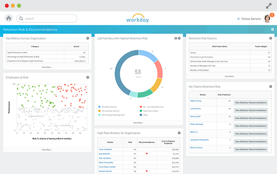 Hr Software For Talent Management Learn About Workday